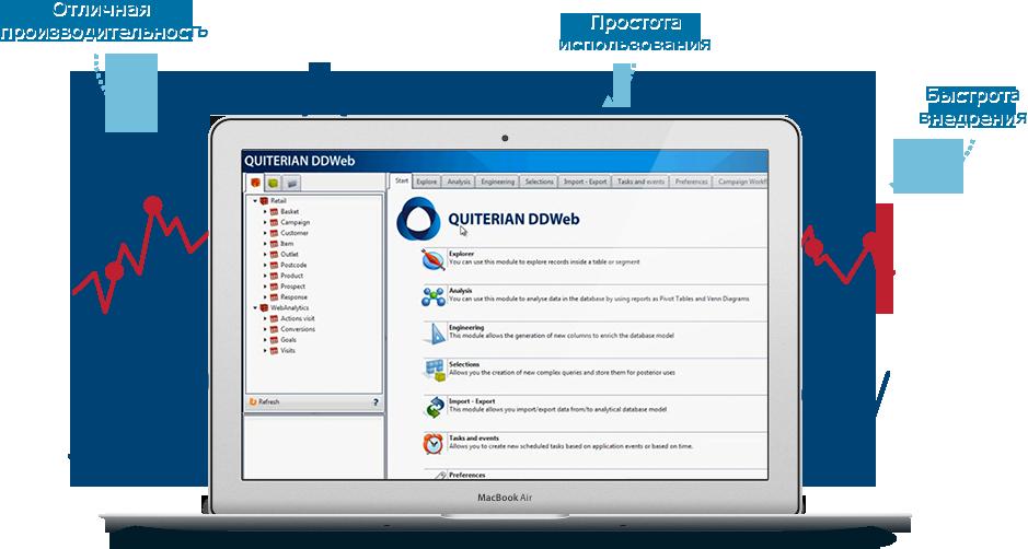 Создание сайта Quiterian - программа