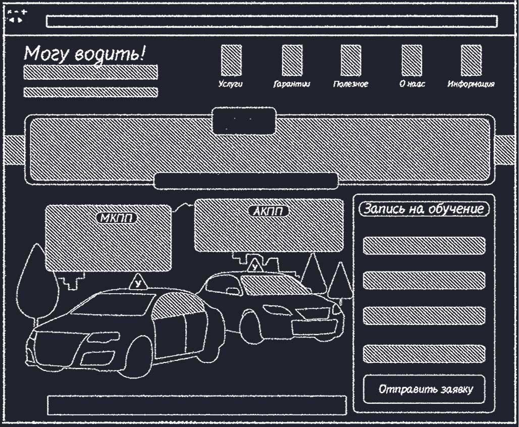 Создание сайта МогуВодить.ру - прототип главной страницы