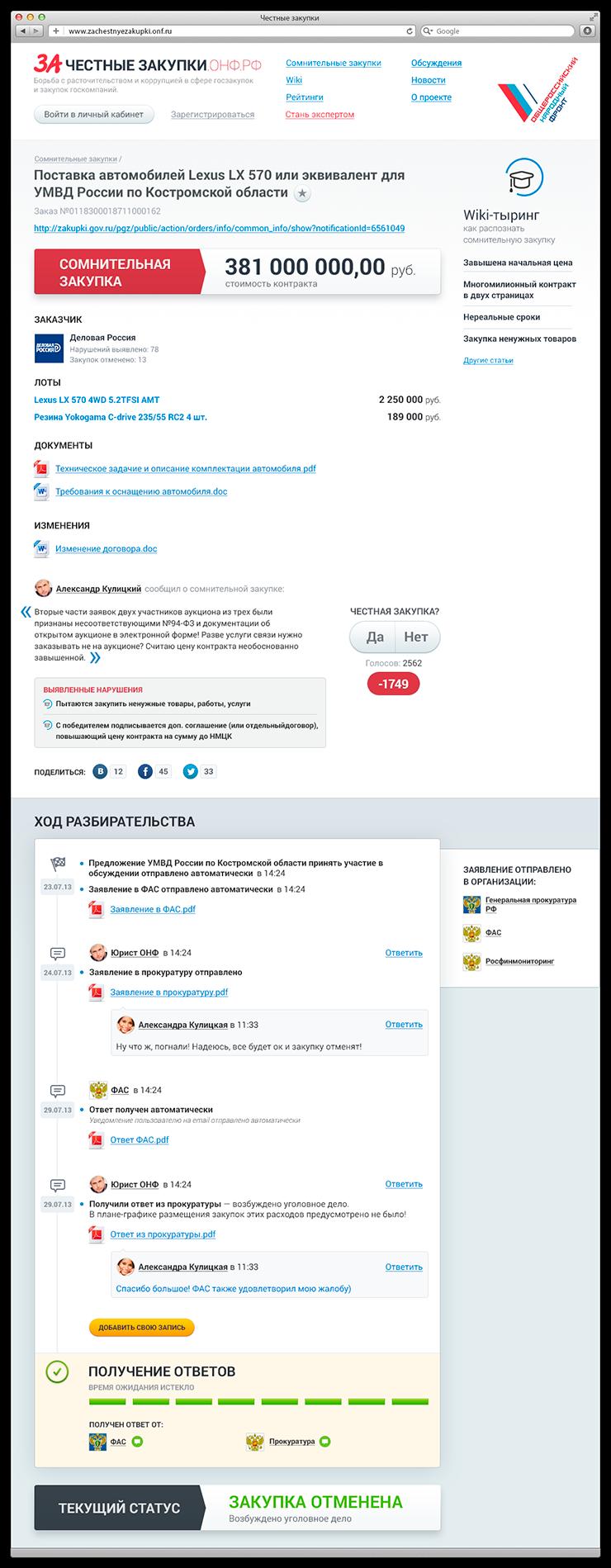 Создание сайта zachestnyezakupki - страница сомнительной закупки